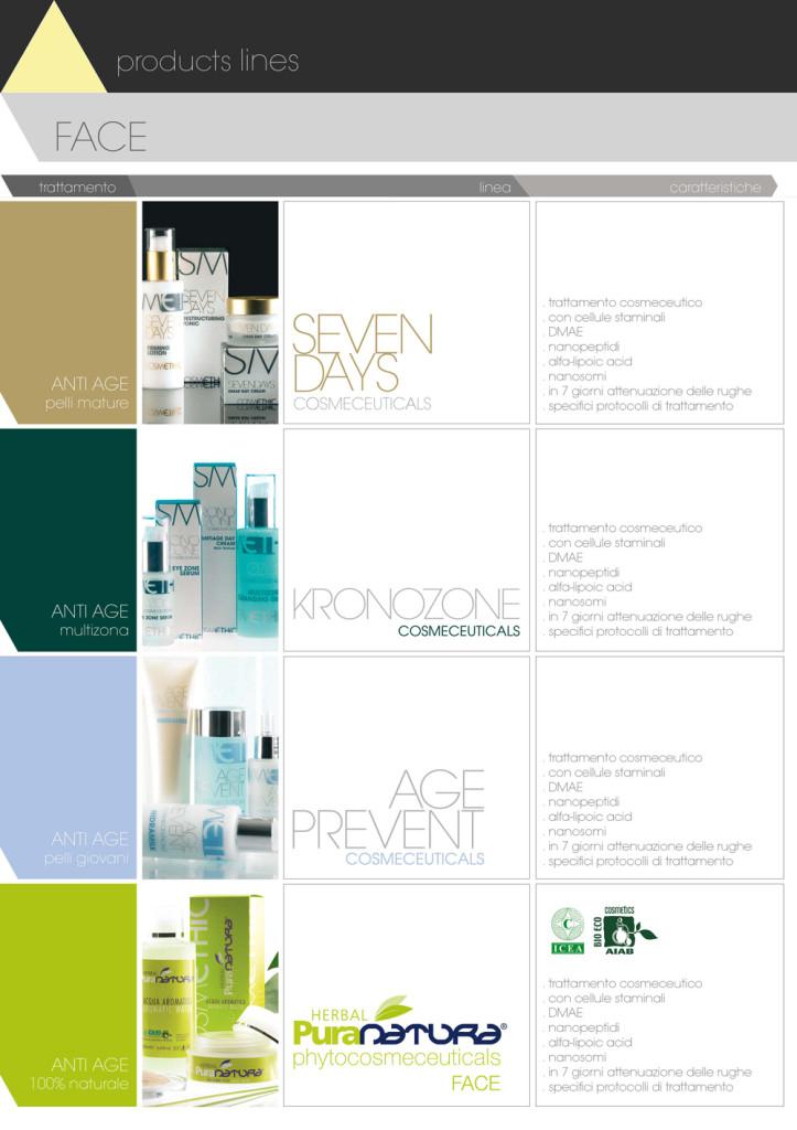 cosmethic catalogo 06